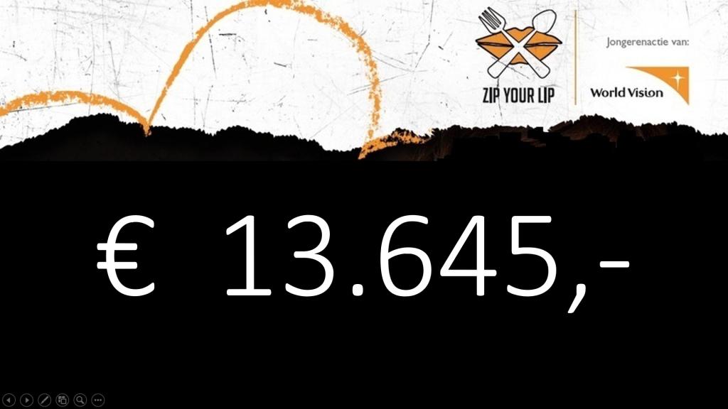 Eindbedrag Zip Your Lip actie JFC 2019
